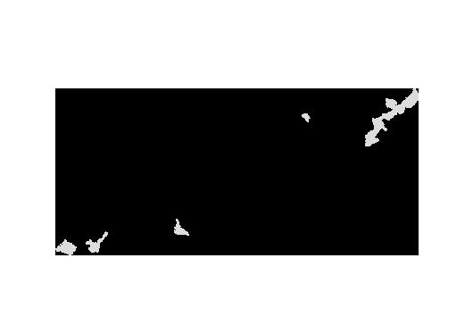 地図 沖縄